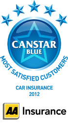 Most Satisfied Customers - Car Insurance, New Zealand - 2012