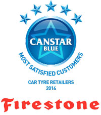 Car Tyre Retailers - 2014 Ratings